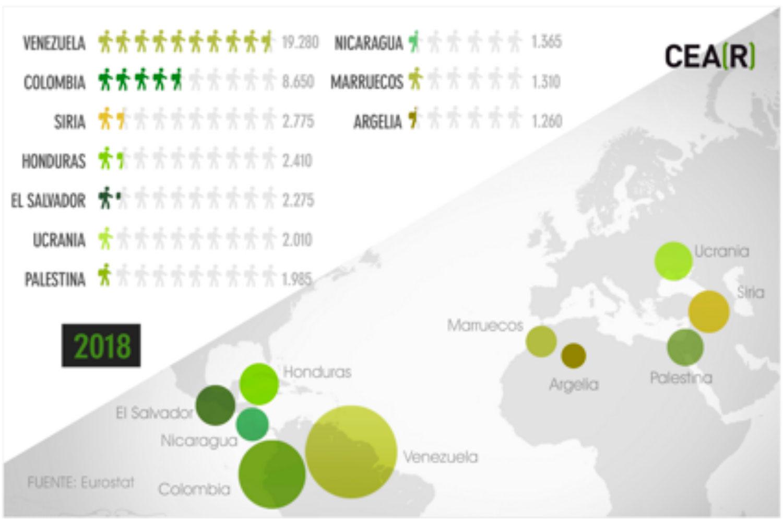 dades-espanya-2018-01
